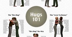Hugs 101