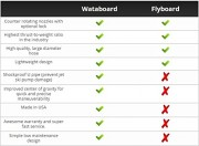 WataBoard-The-Flyboard-Affordable-Alternative-Made-in-and-Ships-from-the-USA-0-4