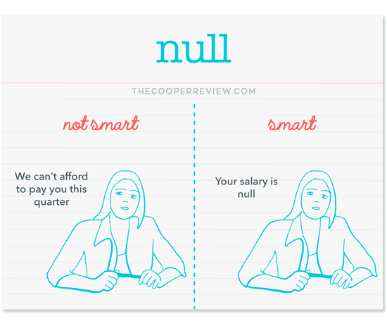 How to Look Smart in Video Conference Calls How to Use Math Words to Sound Smart