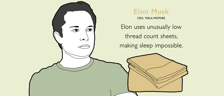 From Key Habits of the World's Top CEOs