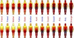 Handshake or Hug Heatmap