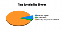 time-spent-in-shower