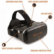 3ACTIVE-VR-Premium-Virtual-Reality-Headset-and-Storage-Case-0-1